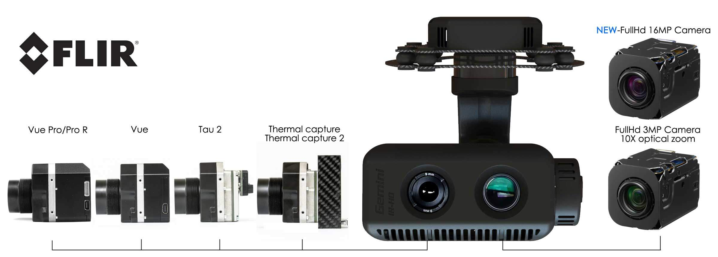 dual sensor ir eo gimbal flir thermal camera gimbal per droni with hd zoom camera onboard 16mp