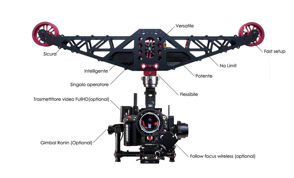dettagli cable cam professionale per dji nonin red epic blackmagic