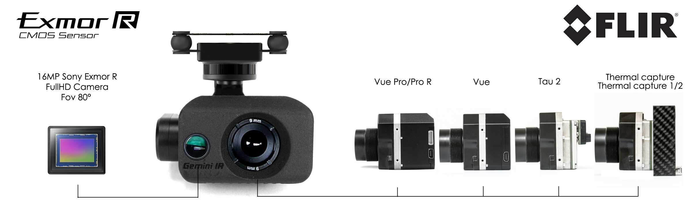 dual-sensor-thermal-gimbal-flir-gemini-ir-pro-hd-16mp