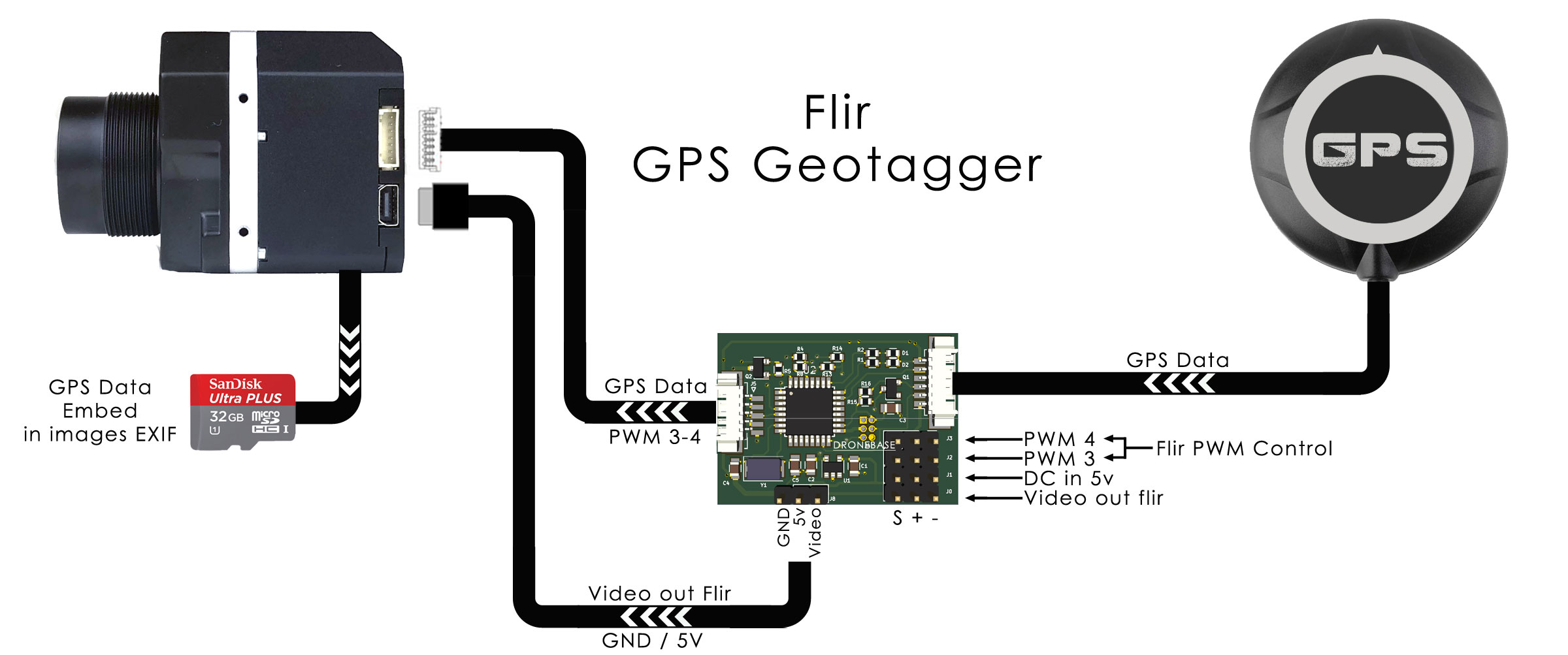 flir gps geotag system for mapping